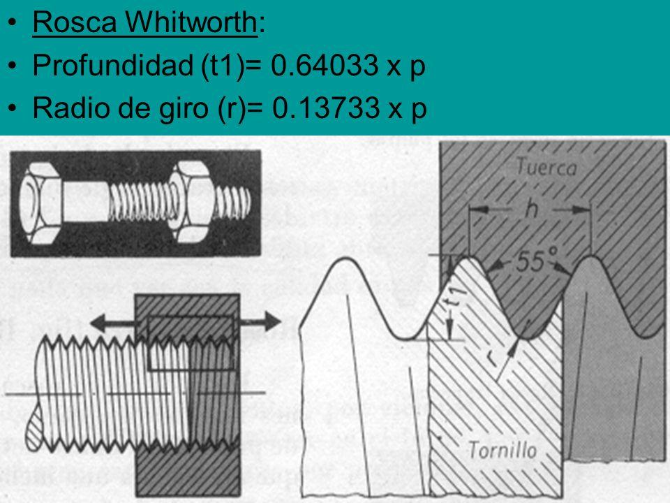 Rosca Whitworth: Profundidad (t1)= 0.64033 x p Radio de giro (r)= 0.13733 x p
