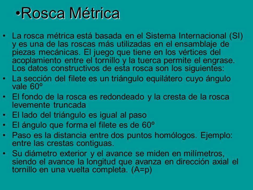 Rosca MétricaRosca Métrica La rosca métrica está basada en el Sistema Internacional (SI) y es una de las roscas más utilizadas en el ensamblaje de pie