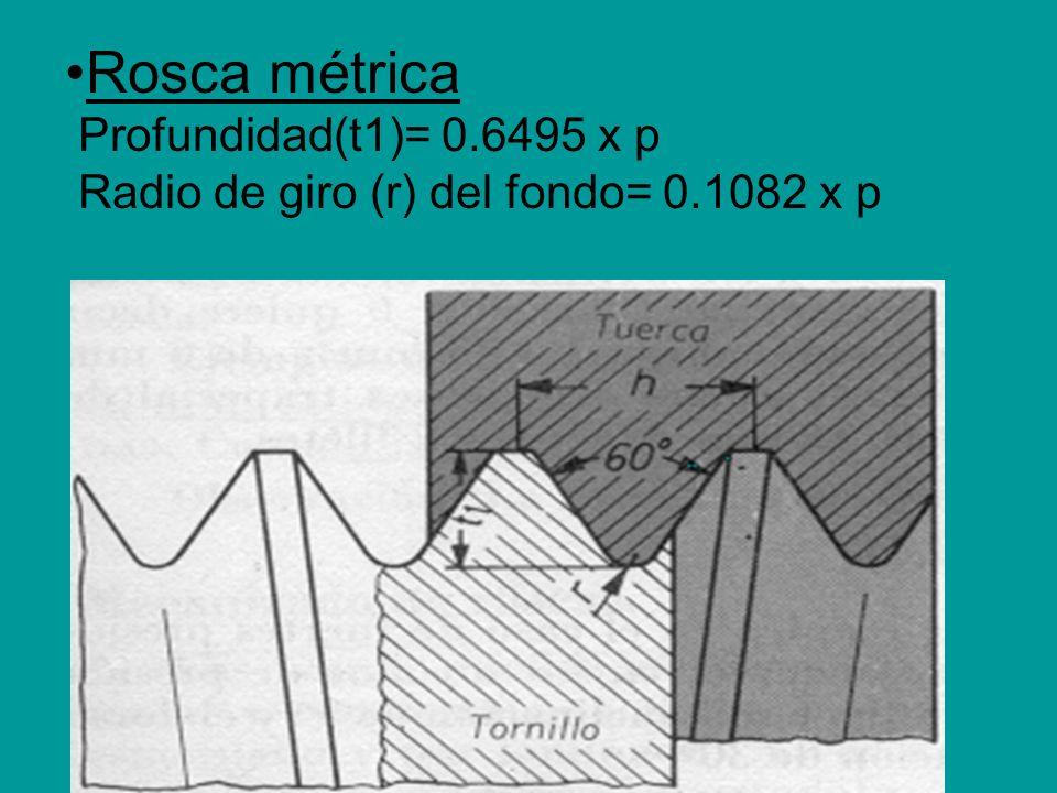 Rosca métrica Profundidad(t1)= 0.6495 x p Radio de giro (r) del fondo= 0.1082 x p