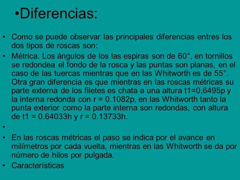 Diferencias: Como se puede observar las principales diferencias entres los dos tipos de roscas son: Métrica. Los ángulos de los las espiras son de 60°