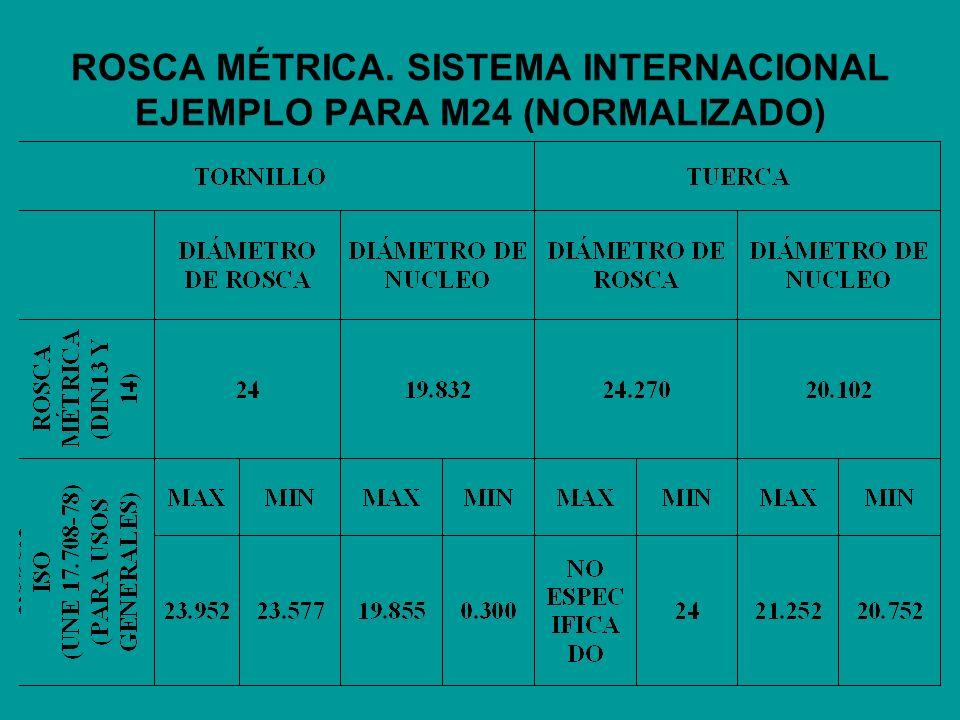 ROSCA MÉTRICA. SISTEMA INTERNACIONAL EJEMPLO PARA M24 (NORMALIZADO)