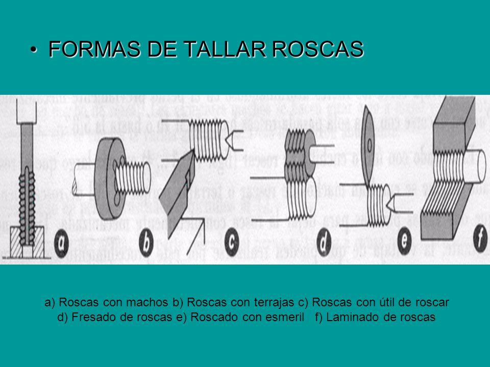 FORMAS DE TALLAR ROSCASFORMAS DE TALLAR ROSCAS a) Roscas con machos b) Roscas con terrajas c) Roscas con útil de roscar d) Fresado de roscas e) Roscad