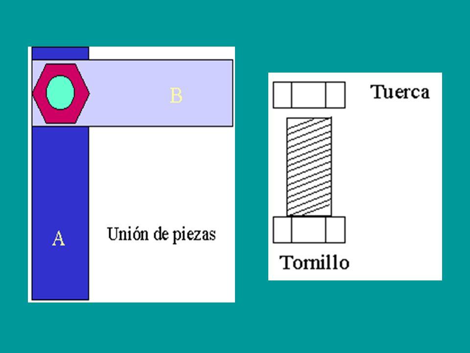 Las roscas agudas o triangulares quedan definidas por los diámetros exterior (d), del núcleo (d1) y del de los flancos (d2), así como por el ángulo de los flancos (α) y su paso (h)