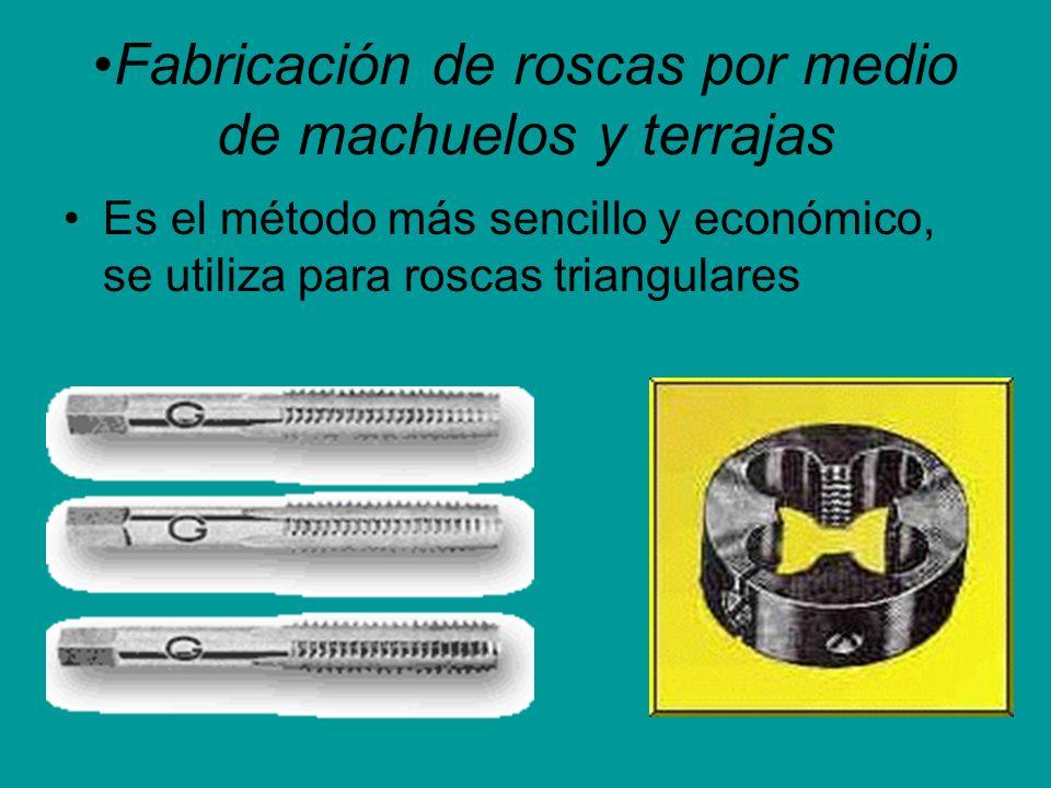 Fabricación de roscas por medio de machuelos y terrajas Es el método más sencillo y económico, se utiliza para roscas triangulares