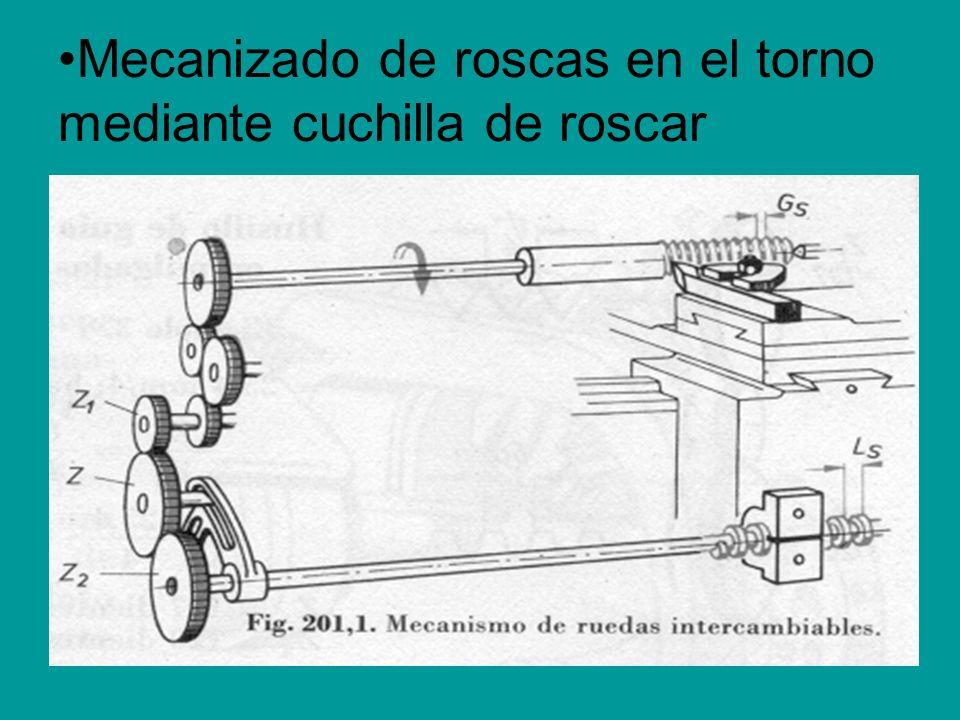Mecanizado de roscas en el torno mediante cuchilla de roscar
