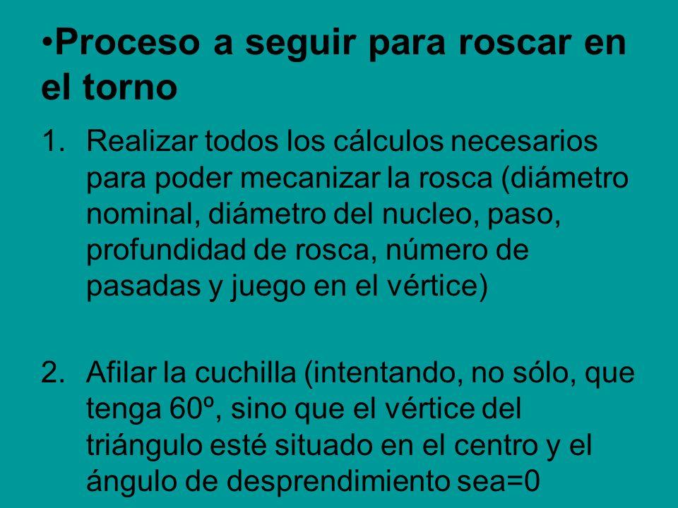 Proceso a seguir para roscar en el torno 1.Realizar todos los cálculos necesarios para poder mecanizar la rosca (diámetro nominal, diámetro del nucleo