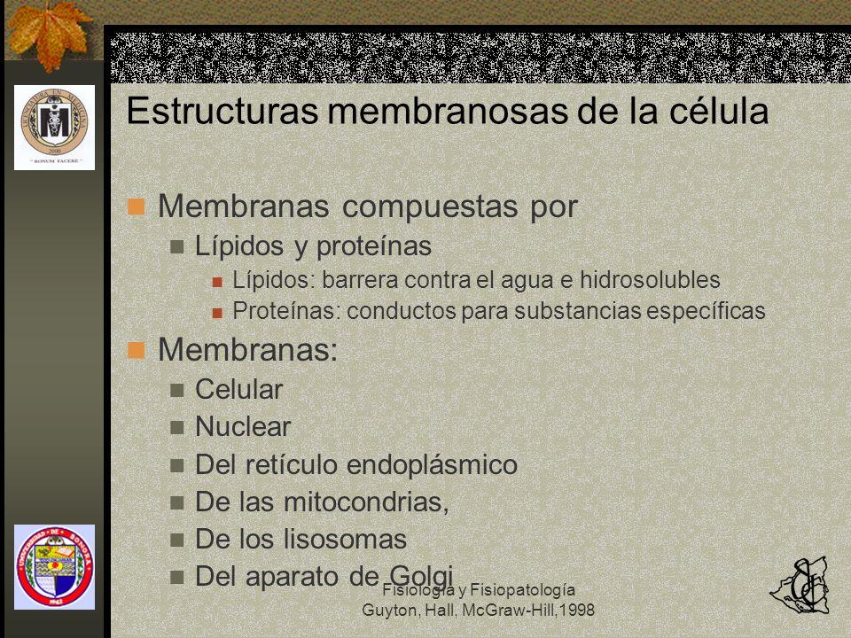 Fisiología y Fisiopatología Guyton, Hall, McGraw-Hill,1998 Estructuras membranosas de la célula Membranas compuestas por Lípidos y proteínas Lípidos: