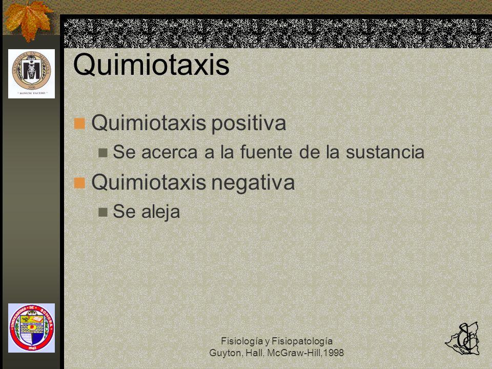 Fisiología y Fisiopatología Guyton, Hall, McGraw-Hill,1998 Quimiotaxis Quimiotaxis positiva Se acerca a la fuente de la sustancia Quimiotaxis negativa