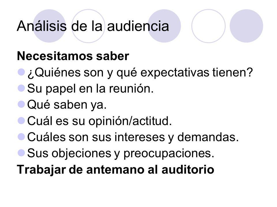 Análisis de la audiencia Necesitamos saber ¿Quiénes son y qué expectativas tienen? Su papel en la reunión. Qué saben ya. Cuál es su opinión/actitud. C