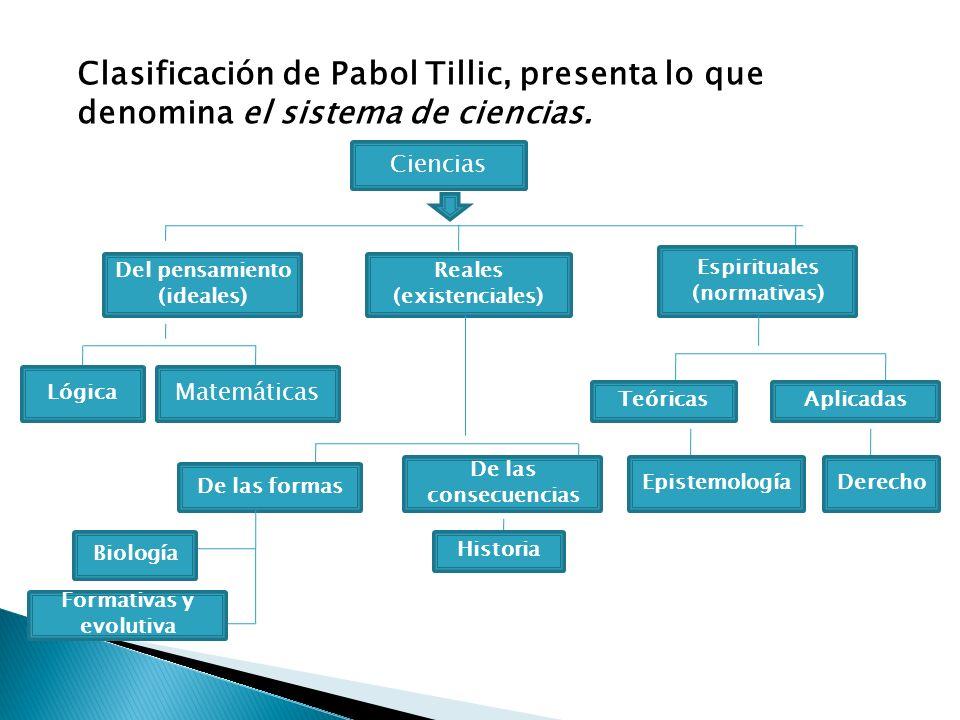 Clasificación de Pabol Tillic, presenta lo que denomina el sistema de ciencias. Ciencias Del pensamiento (ideales) Reales (existenciales) Espirituales