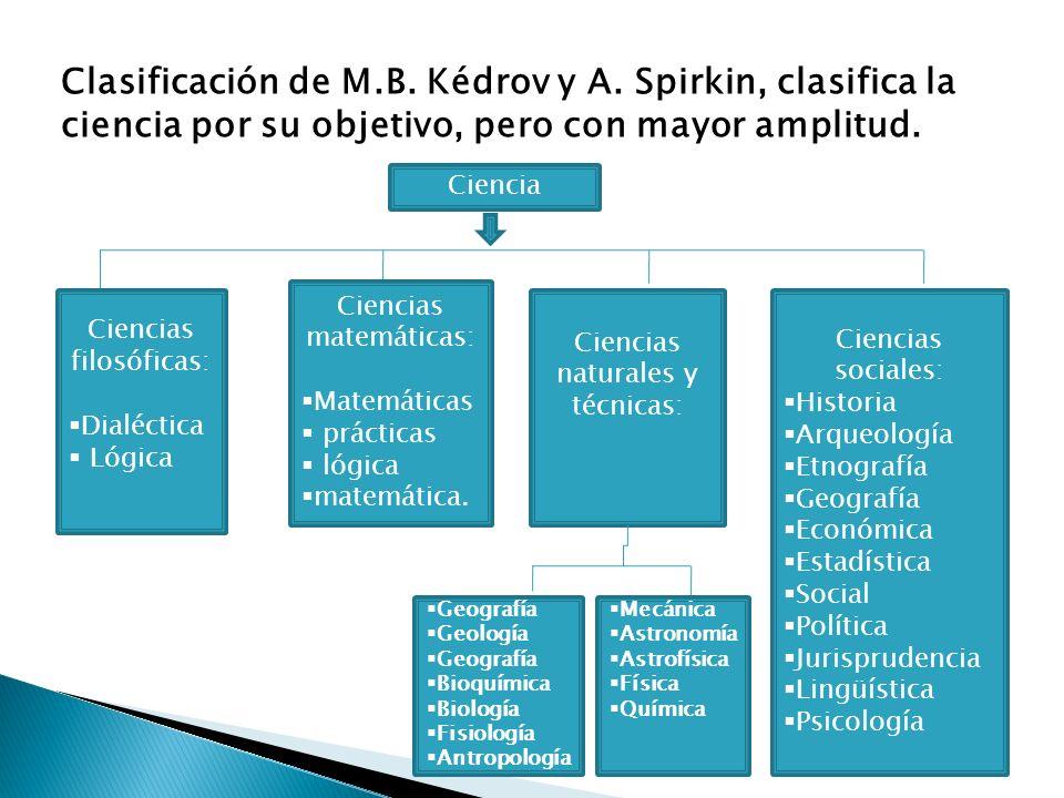 Clasificación de M.B. Kédrov y A. Spirkin, clasifica la ciencia por su objetivo, pero con mayor amplitud. Ciencia Ciencias filosóficas: Dialéctica Lóg