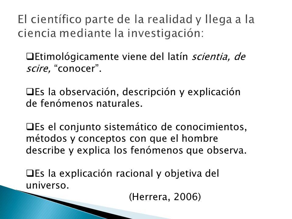 Etimológicamente viene del latín scientia, de scire, conocer. Es la observación, descripción y explicación de fenómenos naturales. Es el conjunto sist