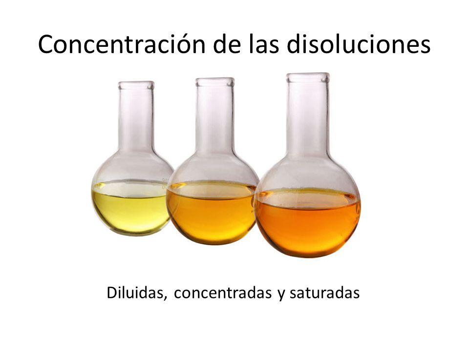 Concentración de las disoluciones Diluidas, concentradas y saturadas