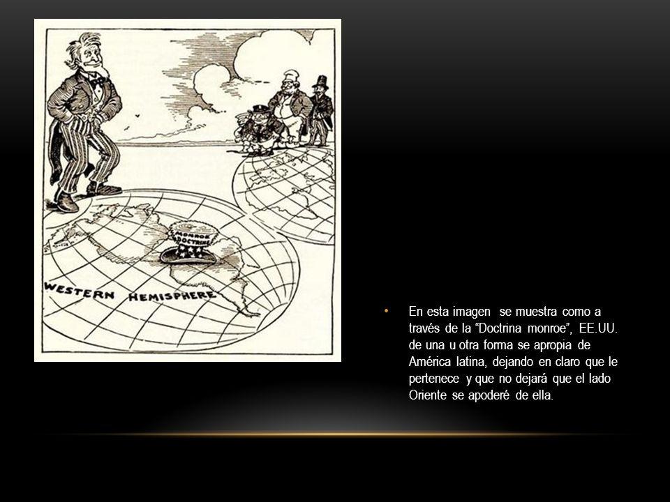 En esta imagen se muestra como a través de la Doctrina monroe, EE.UU. de una u otra forma se apropia de América latina, dejando en claro que le perten
