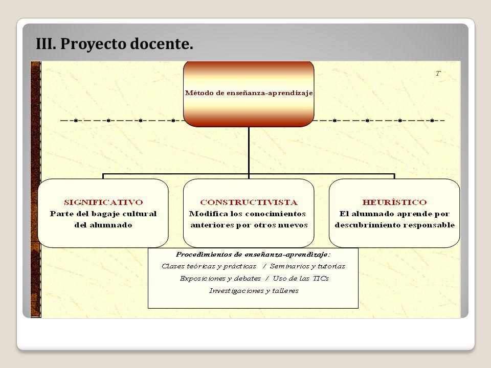 III. Proyecto docente.
