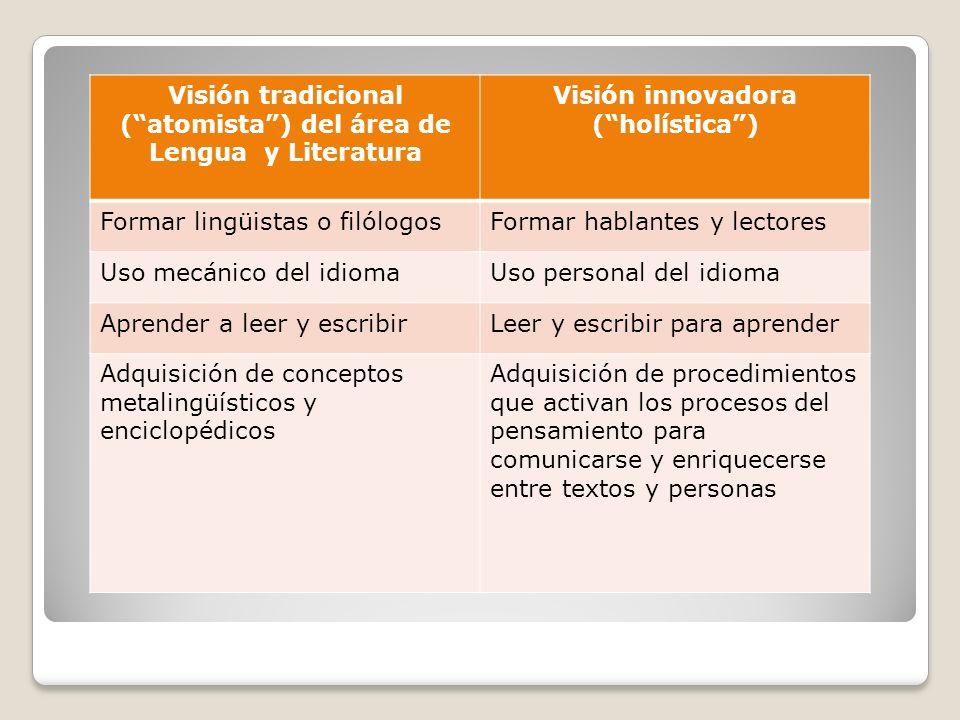 Visión tradicional (atomista) del área de Lengua y Literatura Visión innovadora (holística) Formar lingüistas o filólogosFormar hablantes y lectores U