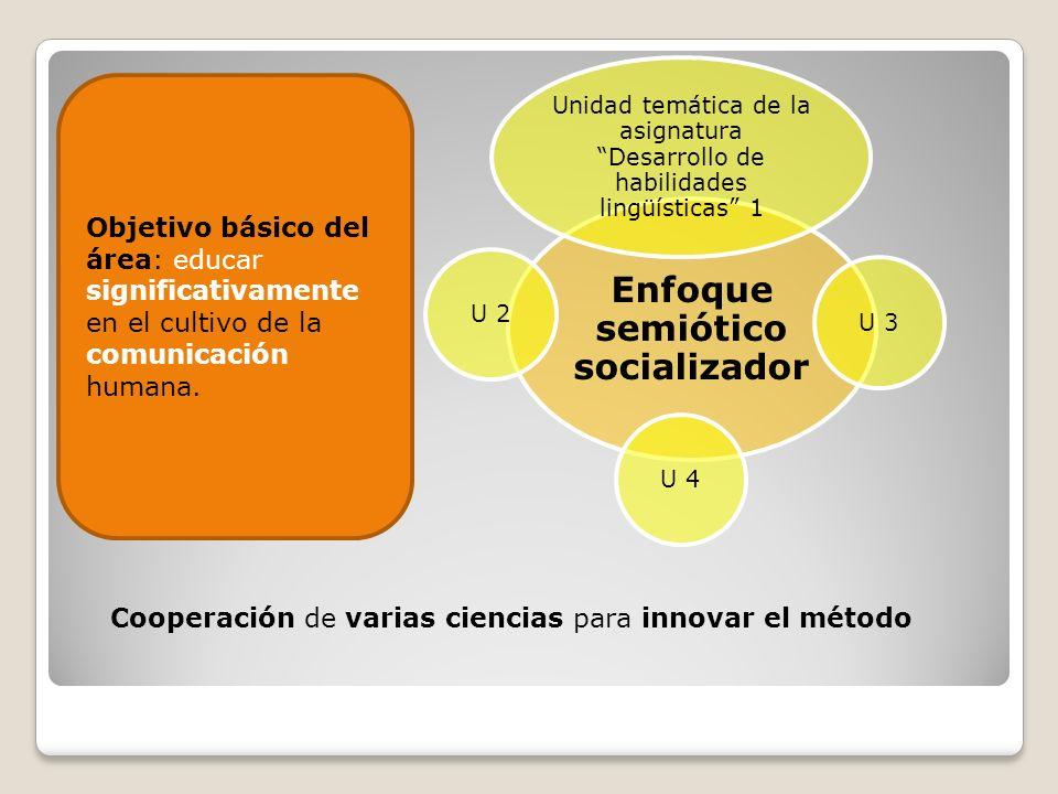 Enfoque semiótico socializador Unidad temática de la asignatura Desarrollo de habilidades lingüísticas 1 U 3U 4U 2 Objetivo básico del área: educar si