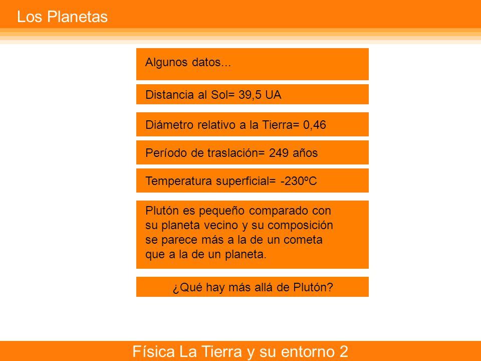 Física La Tierra y su entorno 2 Los Planetas Algunos datos... Distancia al Sol= 39,5 UA Diámetro relativo a la Tierra= 0,46 Período de traslación= 249