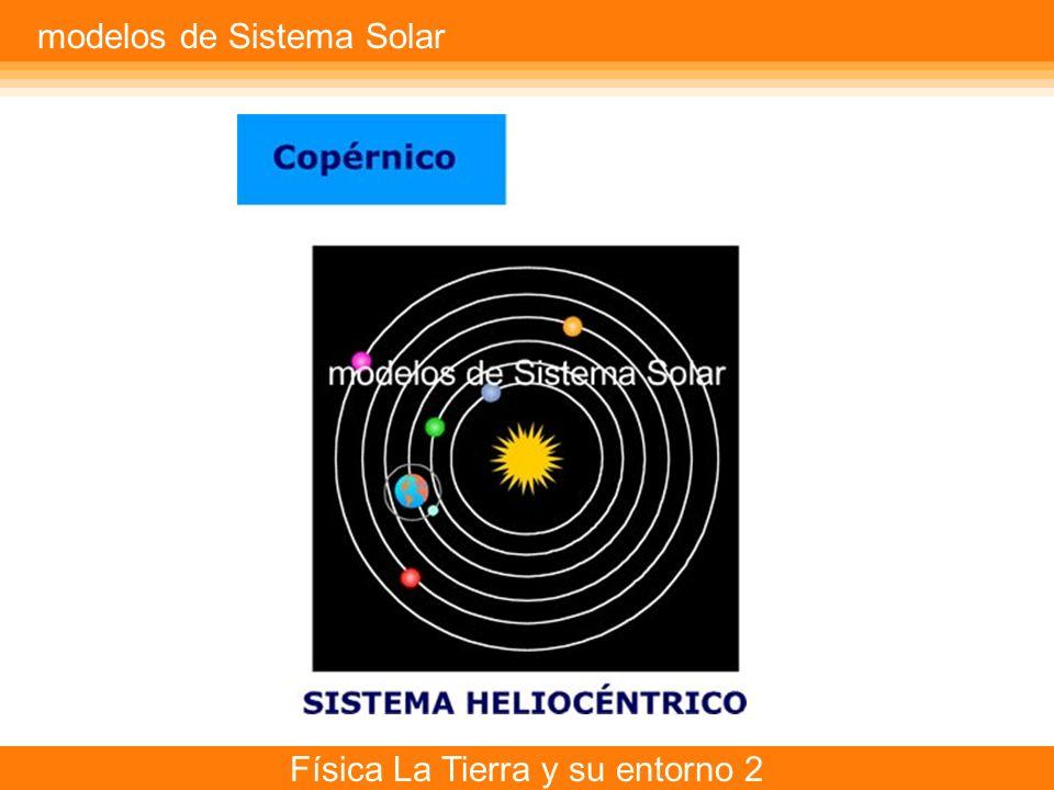 Física La Tierra y su entorno 2 modelos de Sistema Solar