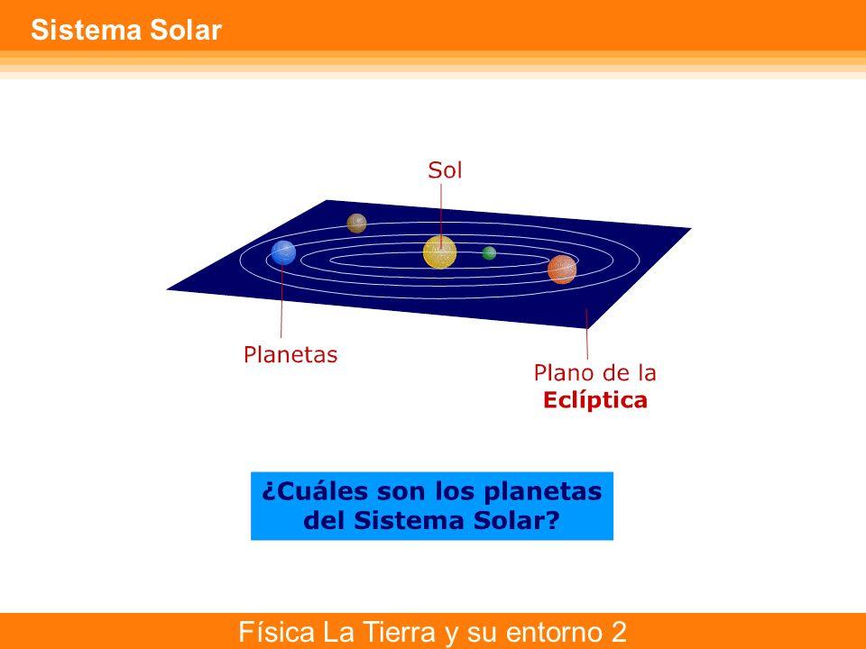 Física La Tierra y su entorno 2 Sistema Solar