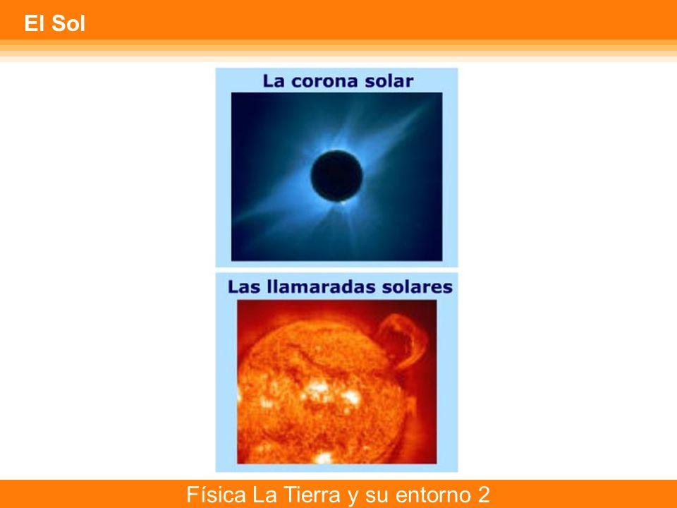 Física La Tierra y su entorno 2 Los Planetas Algunos datos...
