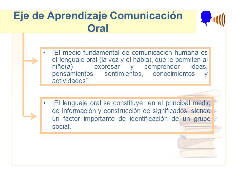 El medio fundamental de comunicación humana es el lenguaje oral (la voz y el habla), que le permiten al niño(a) expresar y comprender ideas, pensamien