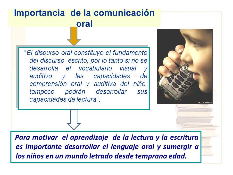 El discurso oral constituye el fundamento del discurso escrito, por lo tanto si no se desarrolla el vocabulario visual y auditivo y las capacidades de