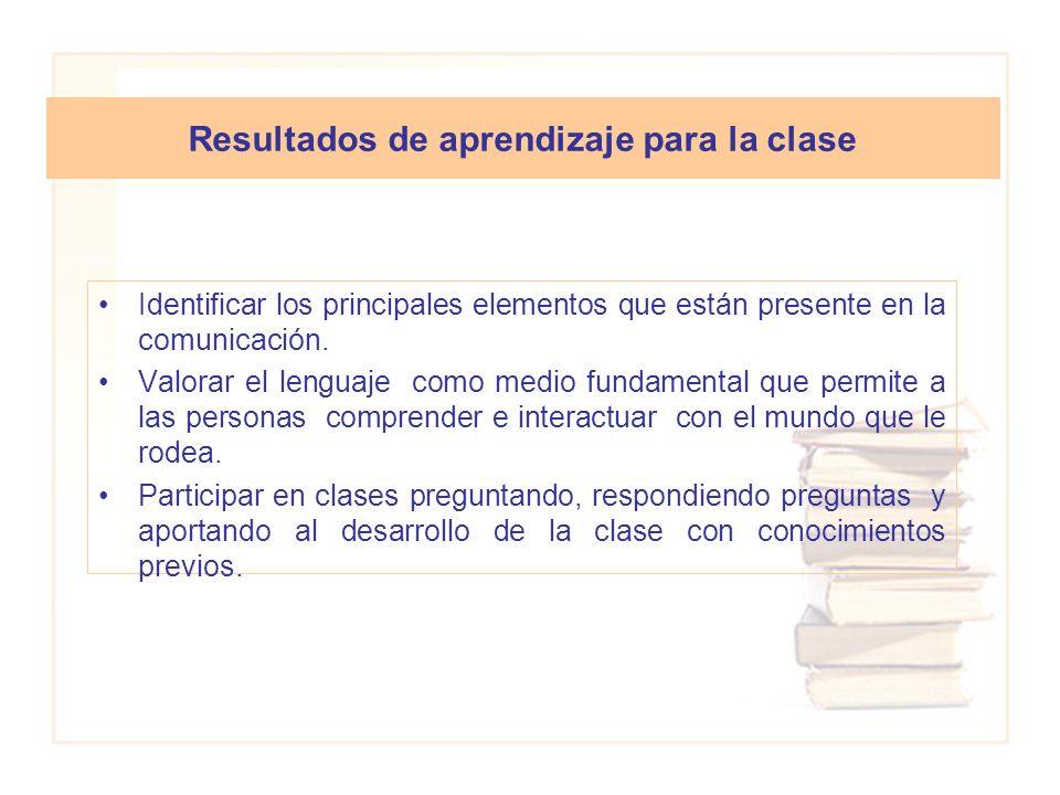 Resultados de aprendizaje para la clase Identificar los principales elementos que están presente en la comunicación. Valorar el lenguaje como medio fu