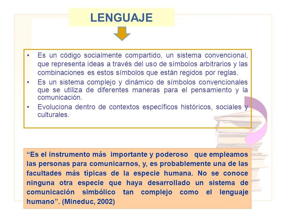LENGUAJE Es el instrumento más importante y poderoso que empleamos las personas para comunicarnos, y, es probablemente una de las facultades más típic