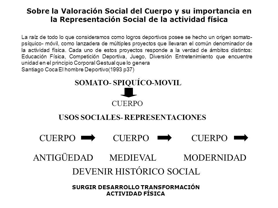 Sobre la Valoración Social del Cuerpo y su importancia en la Representación Social de la actividad física La raíz de todo lo que consideramos como log