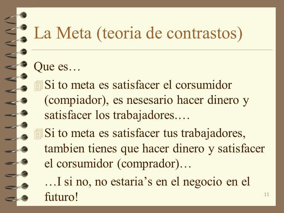 11 La Meta (teoria de contrastos) Que es… 4 Si to meta es satisfacer el corsumidor (compiador), es nesesario hacer dinero y satisfacer los trabajadore