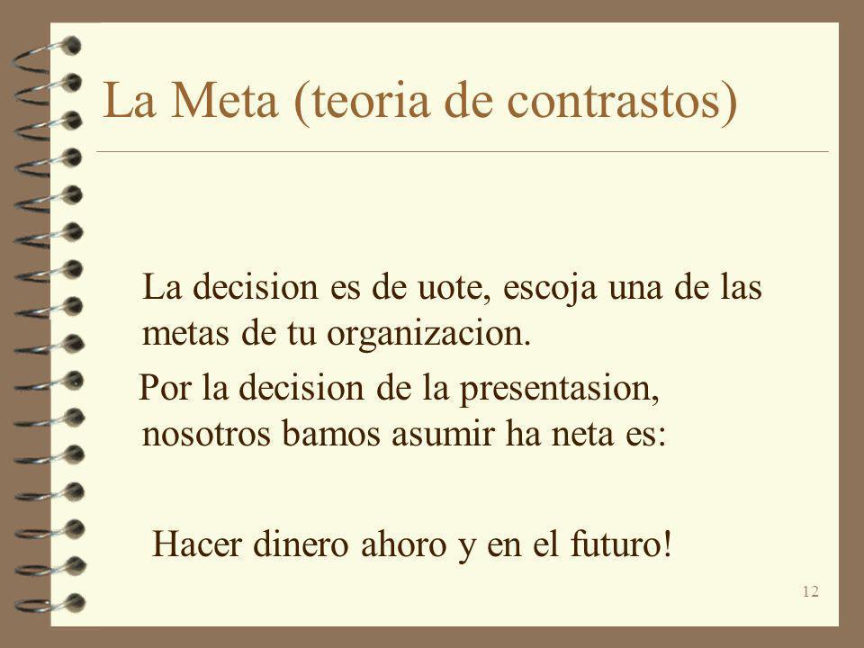 12 La Meta (teoria de contrastos) La decision es de uote, escoja una de las metas de tu organizacion. Por la decision de la presentasion, nosotros bam