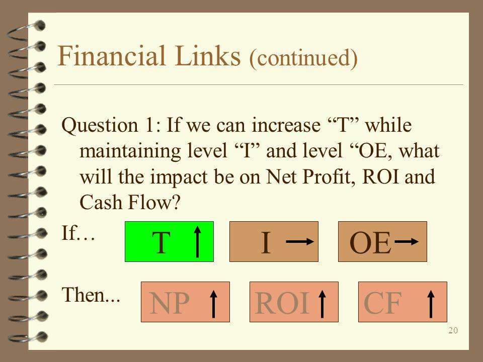 20 Financial Links (continued) Question 1: If we can increase T while maintaining level I and level OE, what will the impact be on Net Profit, ROI and
