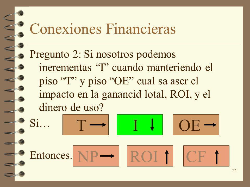 21 Conexiones Financieras Pregunto 2: Si nosotros podemos inerementas I cuando manteriendo el piso T y piso OE cual sa aser el impacto en la ganancid