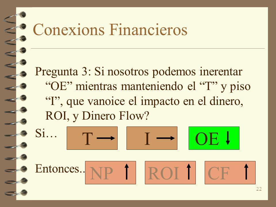 22 Conexions Financieros Pregunta 3: Si nosotros podemos inerentar OE mientras manteniendo el T y piso I, que vanoice el impacto en el dinero, ROI, y