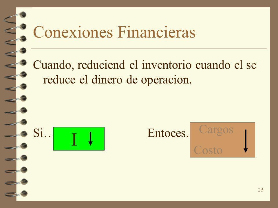25 Conexiones Financieras Cuando, reduciend el inventorio cuando el se reduce el dinero de operacion. Si… Entoces... I Cargos Costo