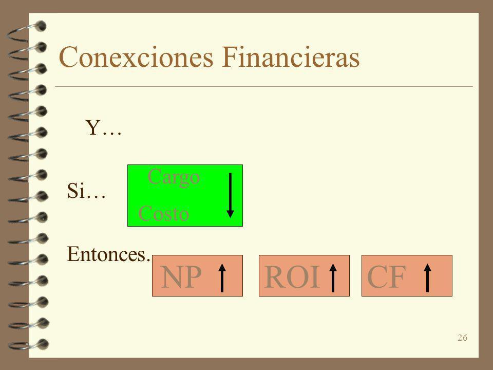 26 Conexciones Financieras Y… Si… Entonces... NPROICF Cargo Costo