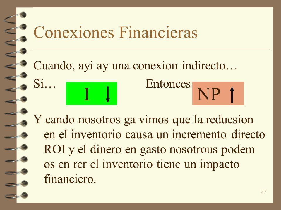 27 Conexiones Financieras Cuando, ayi ay una conexion indirecto… Si…Entonces… Y cando nosotros ga vimos que la reducsion en el inventorio causa un inc