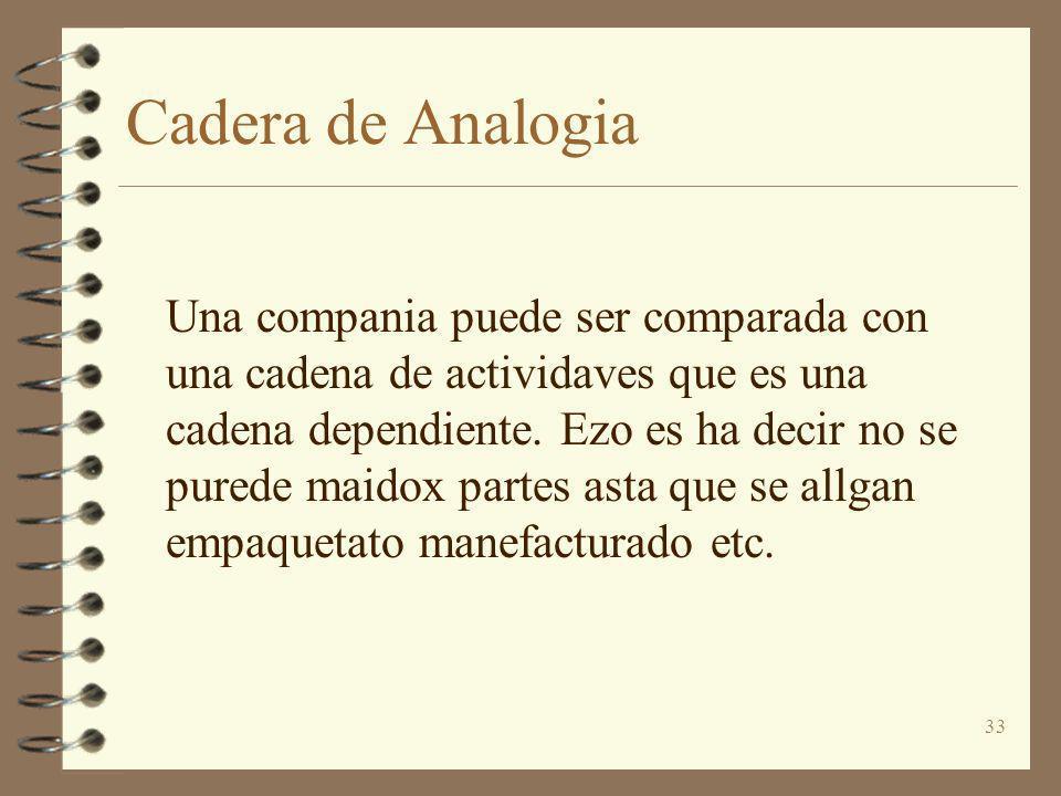 33 Cadera de Analogia Una compania puede ser comparada con una cadena de actividaves que es una cadena dependiente. Ezo es ha decir no se purede maido