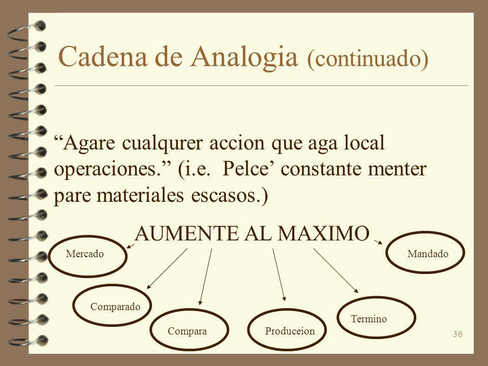 36 Cadena de Analogia (continuado) Mercado Comparado ComparaProduceion Termino Mandado Agare cualqurer accion que aga local operaciones. (i.e. Pelce c
