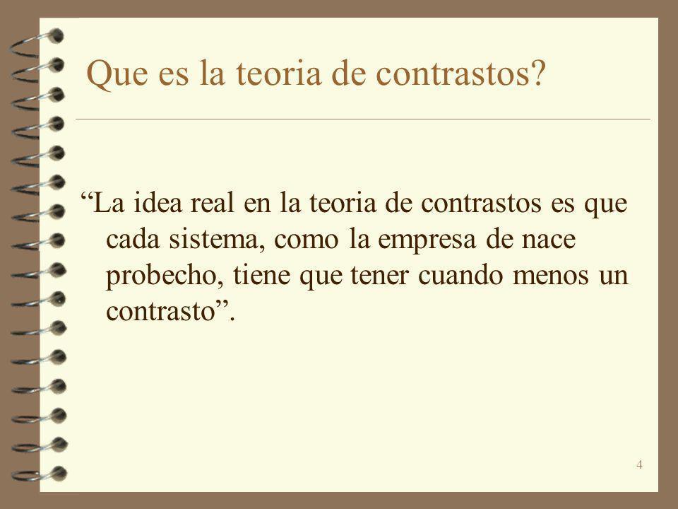 4 Que es la teoria de contrastos? La idea real en la teoria de contrastos es que cada sistema, como la empresa de nace probecho, tiene que tener cuand