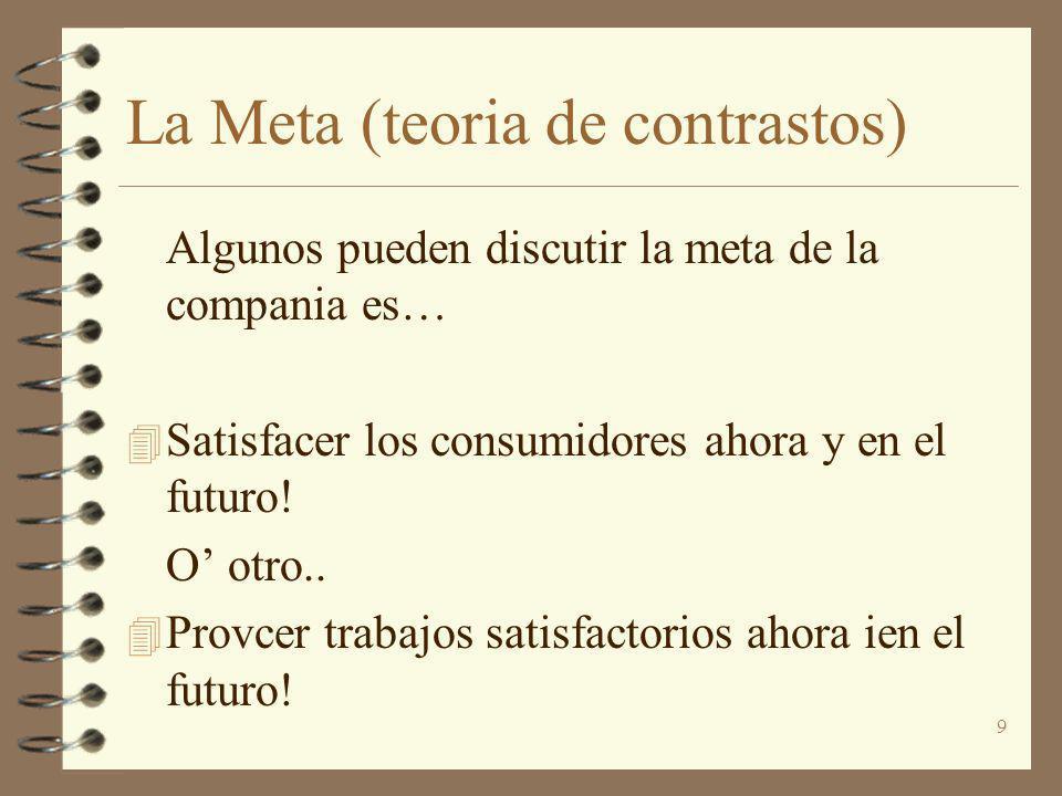 9 La Meta (teoria de contrastos) Algunos pueden discutir la meta de la compania es… 4 Satisfacer los consumidores ahora y en el futuro! O otro.. 4 Pro
