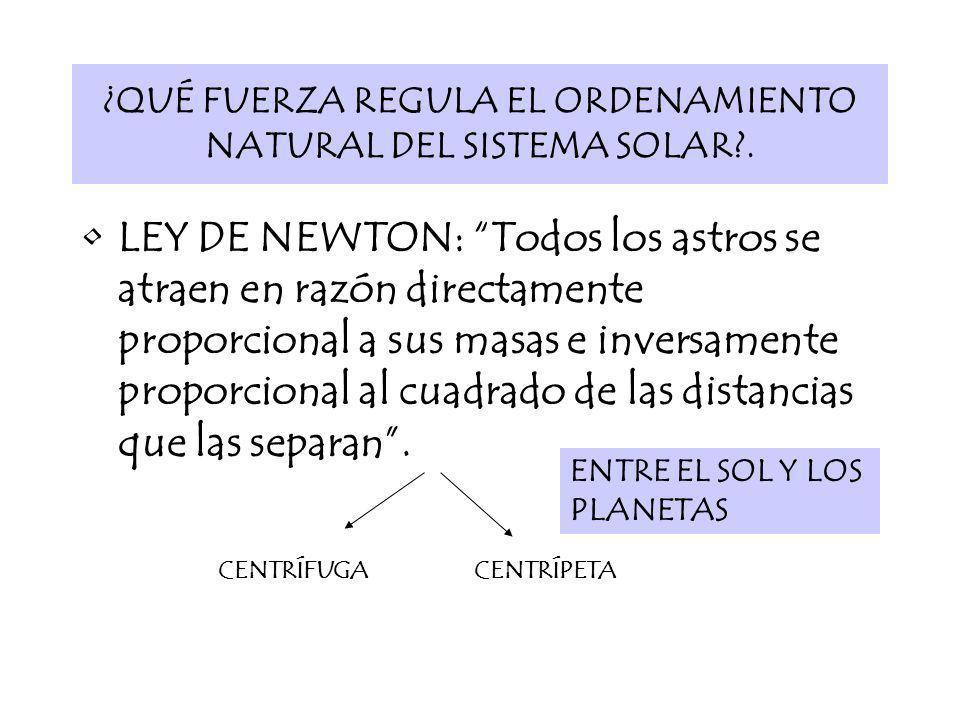 ¿QUÉ FUERZA REGULA EL ORDENAMIENTO NATURAL DEL SISTEMA SOLAR?. LEY DE NEWTON: Todos los astros se atraen en razón directamente proporcional a sus masa