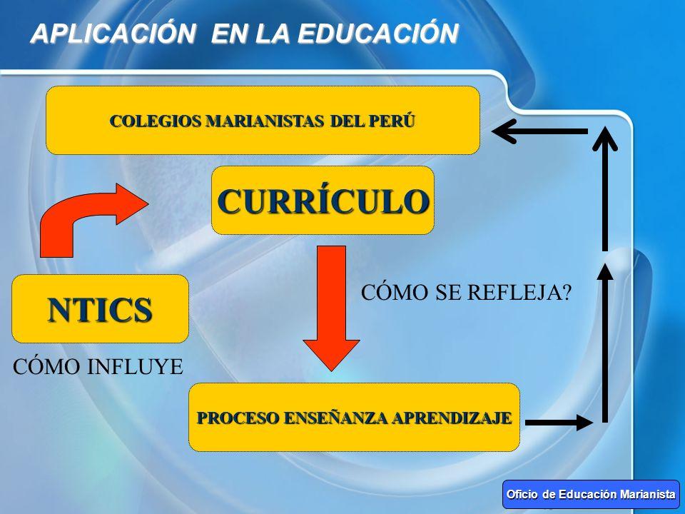 NTICS CÓMO SE REFLEJA? CURRÍCULO CÓMO INFLUYE PROCESO ENSEÑANZA APRENDIZAJE COLEGIOS MARIANISTAS DEL PERÚ Oficio de Educación Marianista APLICACIÓN EN