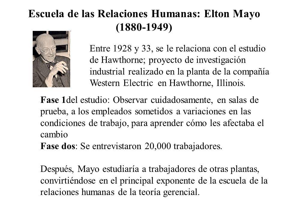 Escuela de las Relaciones Humanas: Elton Mayo (1880-1949) Fase 1del estudio: Observar cuidadosamente, en salas de prueba, a los empleados sometidos a