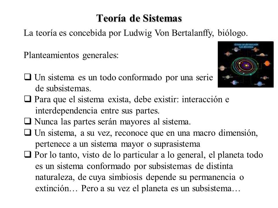 Teoría de Sistemas La teoría es concebida por Ludwig Von Bertalanffy, biólogo. Planteamientos generales: Un sistema es un todo conformado por una seri