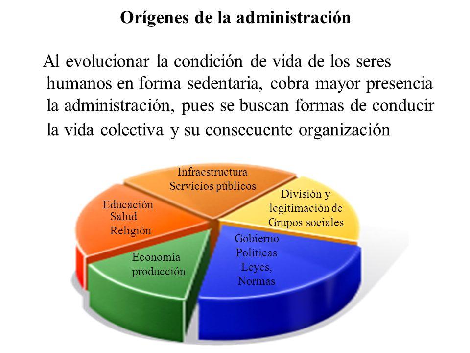 Orígenes de la administración Se definen: estructuras, roles, procesos Se crean: sistemas, técnicas y tecnologías Cobra forma la búsqueda y el modo de administrar: la vida, la convivencia, la economía, las estructuras sociales.