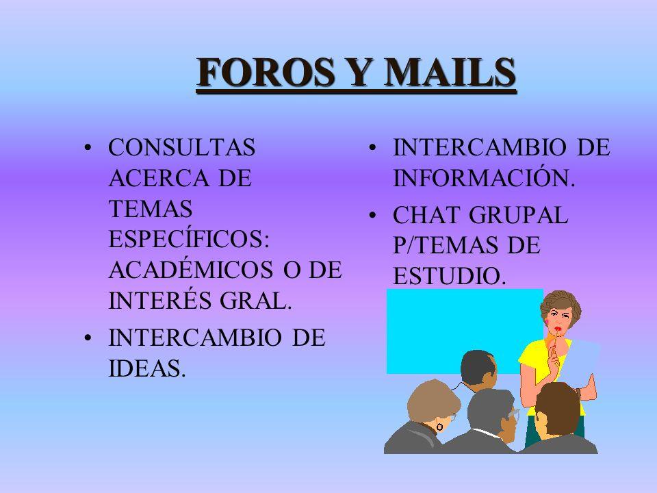 FOROS Y MAILS MEDIANTE UN MODERADOR PARTICIPAN ESTUDIANTES: PREGUNTAS COMENTARIOS IDEAS DOCENCIA