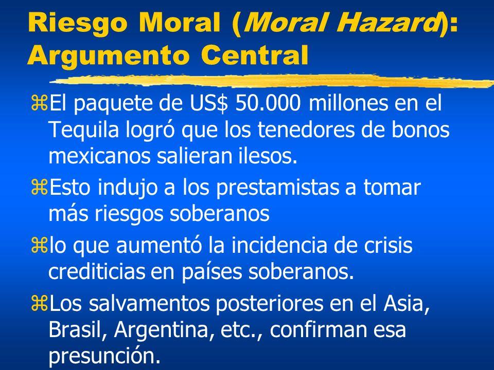 Riesgo Moral (Moral Hazard): Argumento Central zEl paquete de US$ 50.000 millones en el Tequila logró que los tenedores de bonos mexicanos salieran il