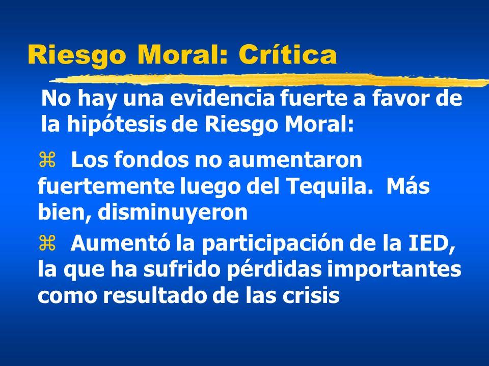 Riesgo Moral: Crítica z Los fondos no aumentaron fuertemente luego del Tequila. Más bien, disminuyeron z Aumentó la participación de la IED, la que ha